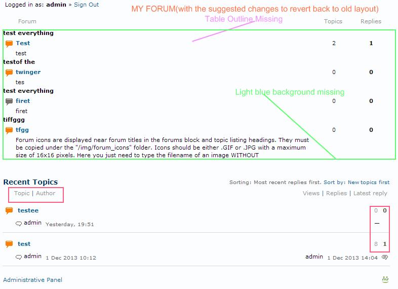 My Forum with Basic skin