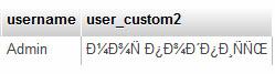 DB encoding trouble